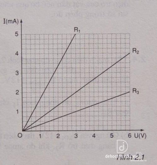 Giả bài tập vật lý, định luật ôm